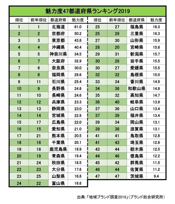 f:id:gk-murai33-gk:20200107075347j:plain