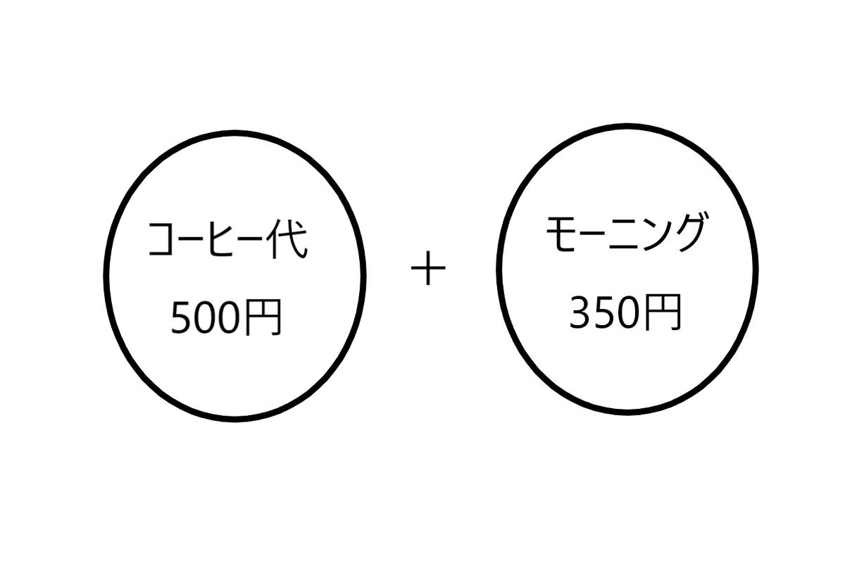 f:id:gk-murai33-gk:20210128140919p:plain