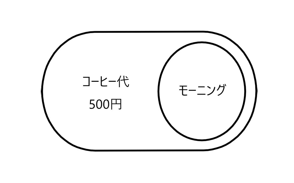 f:id:gk-murai33-gk:20210128141027p:plain