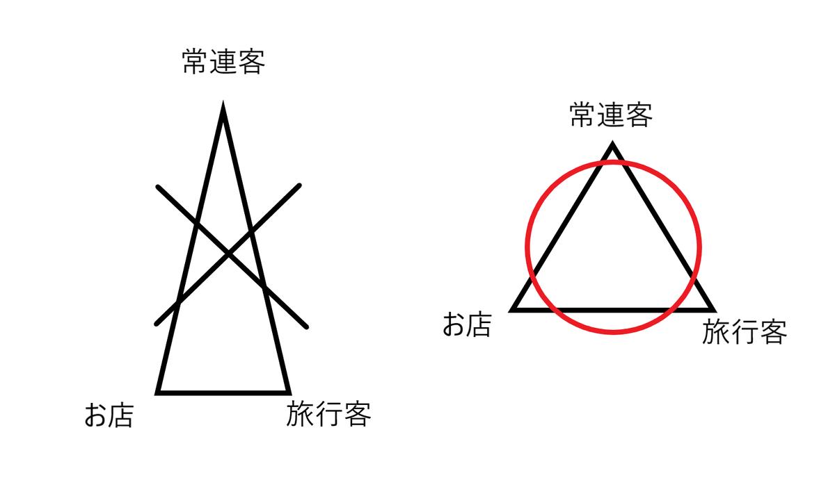 f:id:gk-murai33-gk:20210201105315p:plain