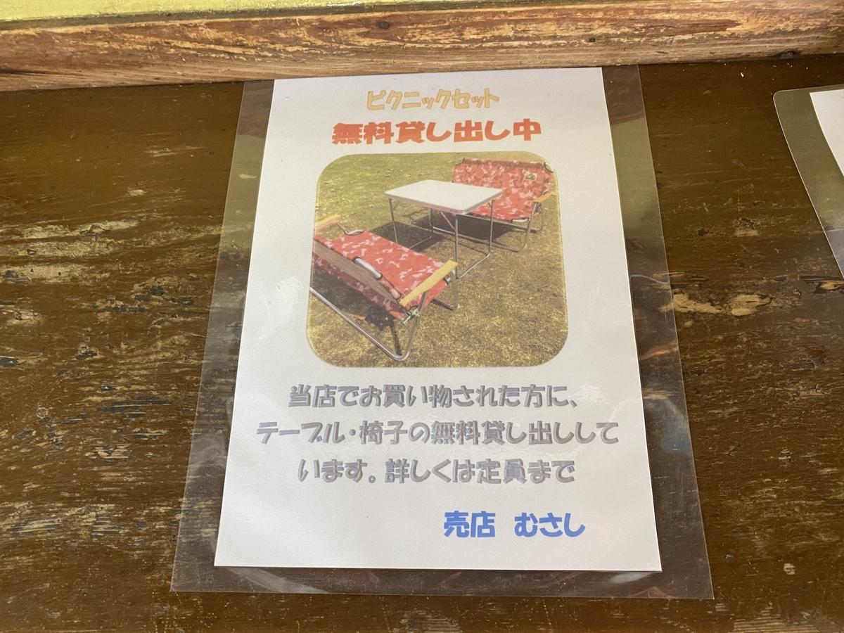 f:id:gk-murai33-gk:20210331155208j:plain