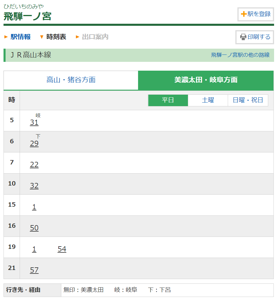f:id:gk-murai33-gk:20210407152510p:plain