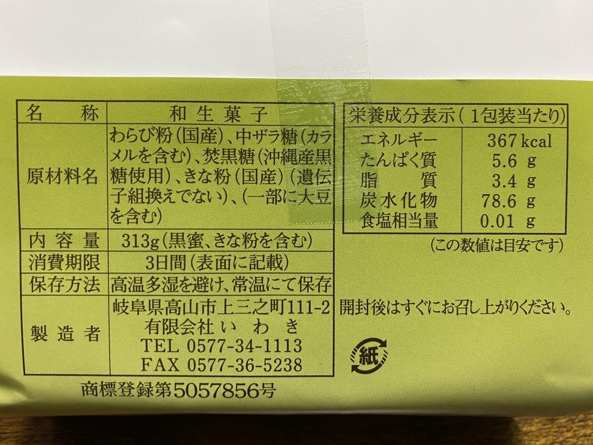 f:id:gk-murai33-gk:20210509223225j:plain