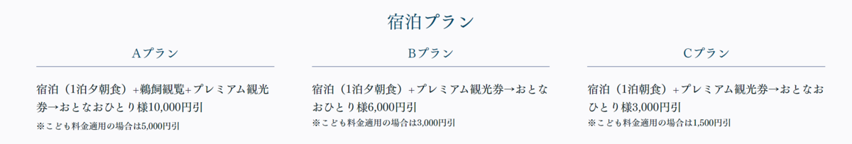 f:id:gk-murai33-gk:20210701104144p:plain