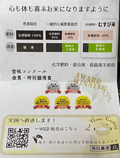 f:id:gk-murai33-gk:20210717075949j:plain