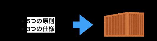 f:id:gkuga:20200126144711p:plain