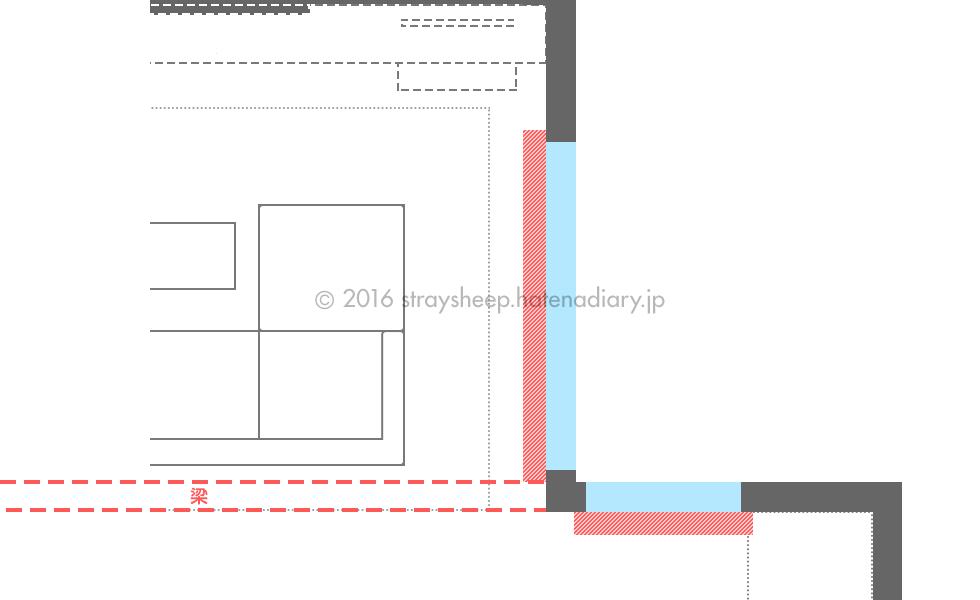 f:id:glante29:20161108212131j:plain:w400