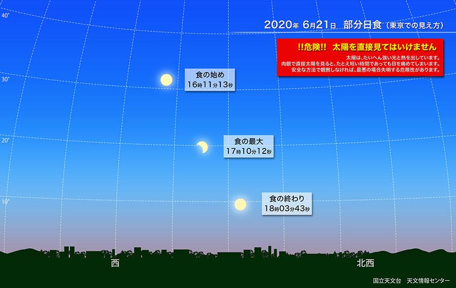 f:id:globalharmony19:20200620221132j:plain