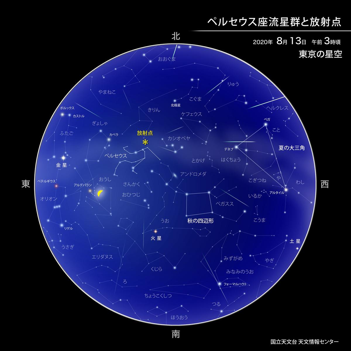 f:id:globalharmony19:20200801133301j:plain