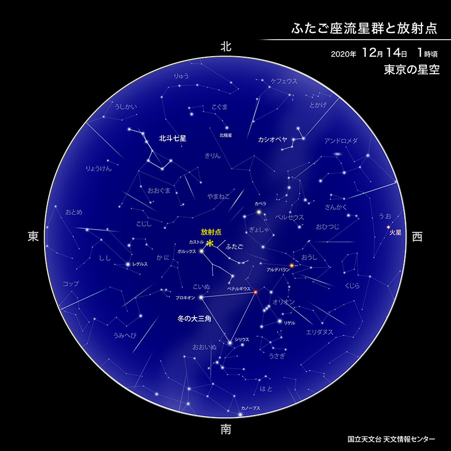 f:id:globalharmony19:20201204132305j:plain