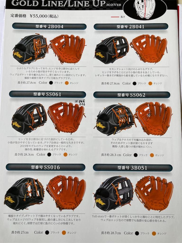 f:id:glove89:20210514164148j:image