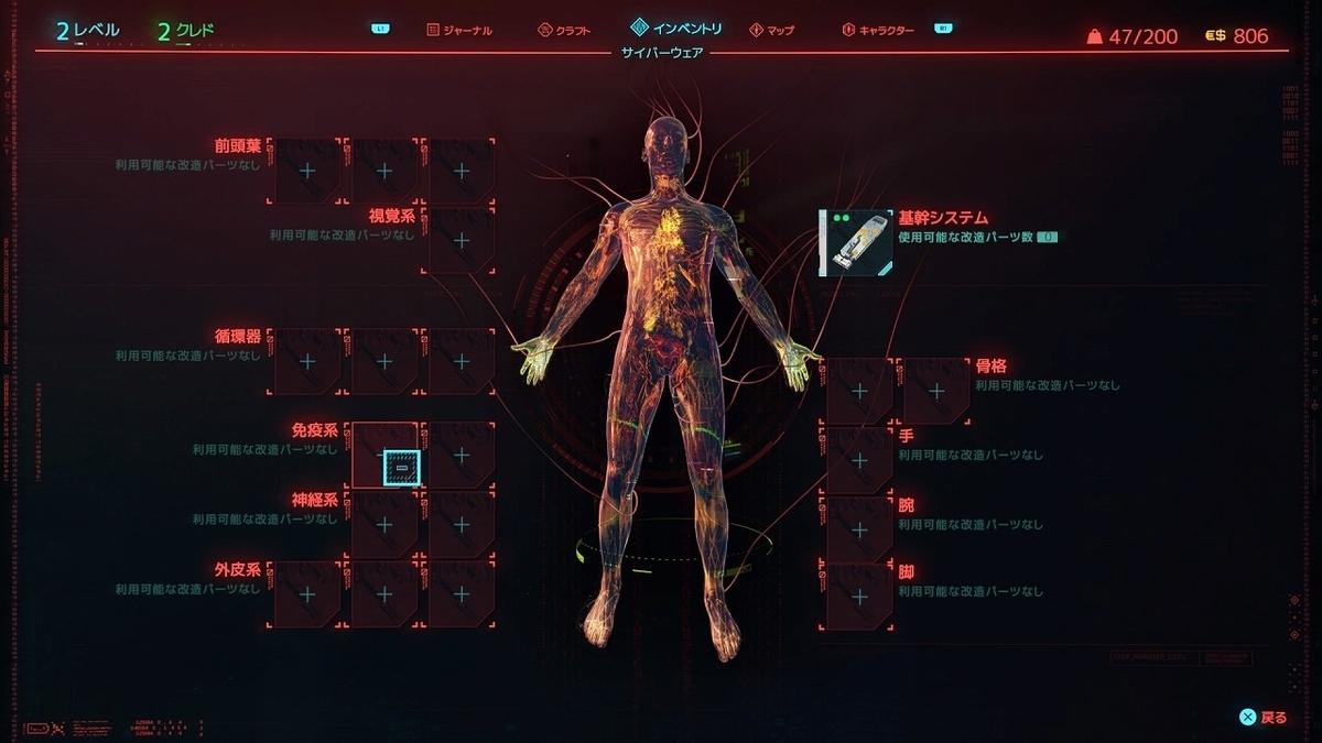 cyberpunk2077 サイバーウェア