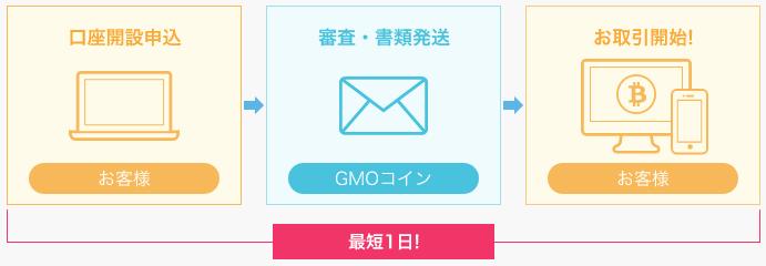 f:id:gmocoin:20180221100828p:plain