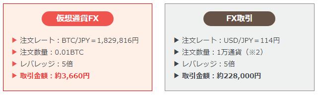 f:id:gmocoin:20180221134746p:plain