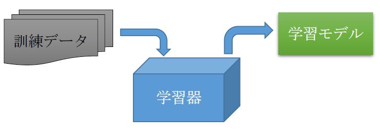 f:id:gnavi-kawashima:20160527174249p:plain:w500