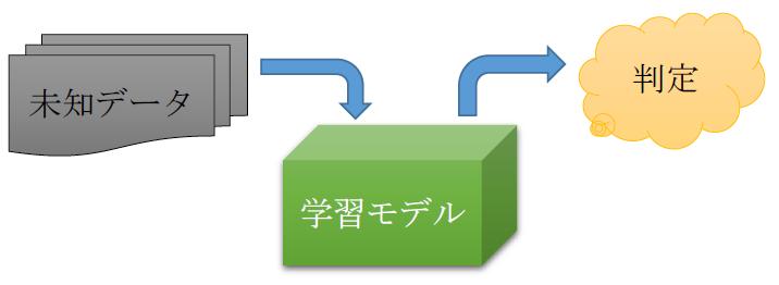 f:id:gnavi-kawashima:20160527174310p:plain:w500
