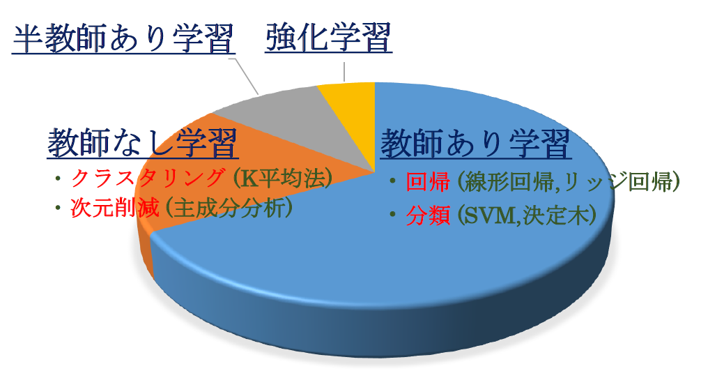 f:id:gnavi-kawashima:20160530131746p:plain:w500