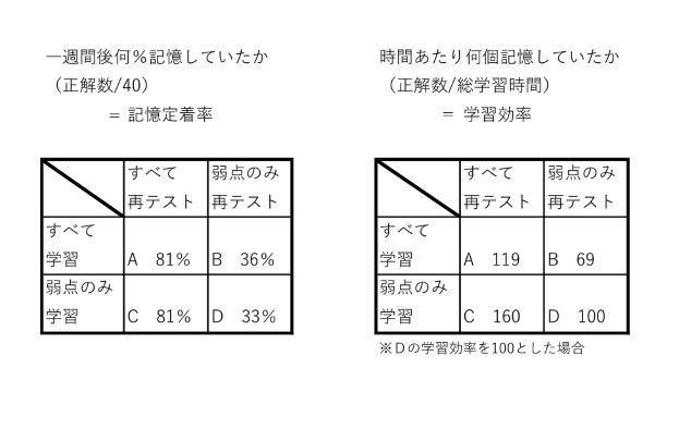 f:id:gnomama:20210413145015p:plain
