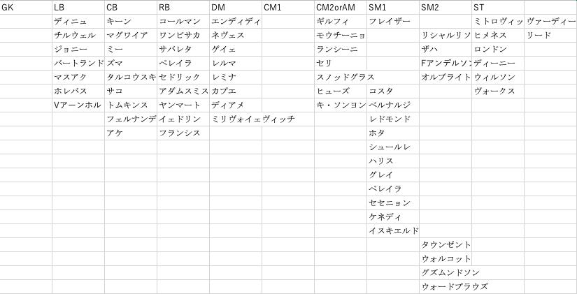 f:id:gnsp:20181119222225p:plain