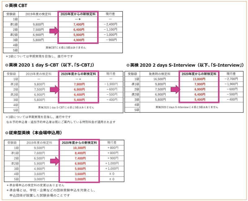 f:id:go-cherry:20200121142601j:plain