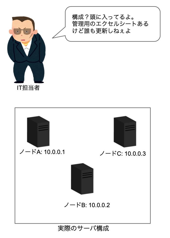 f:id:go-mount:20181212230246p:plain