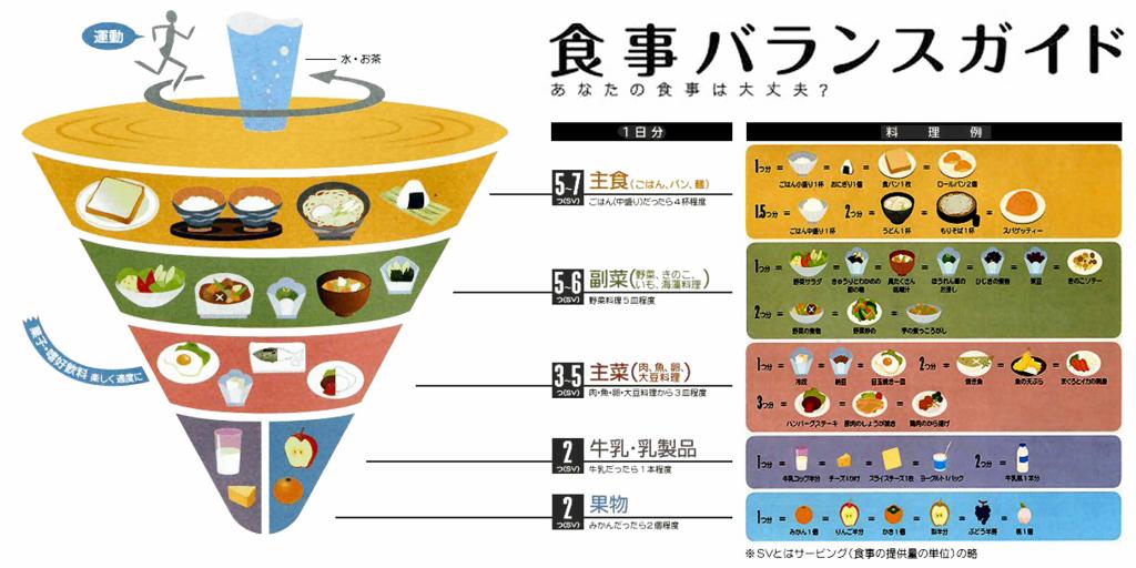 f:id:go-tokita:20160823235413j:plain