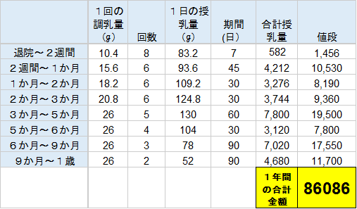 f:id:goboko:20200601162038p:plain