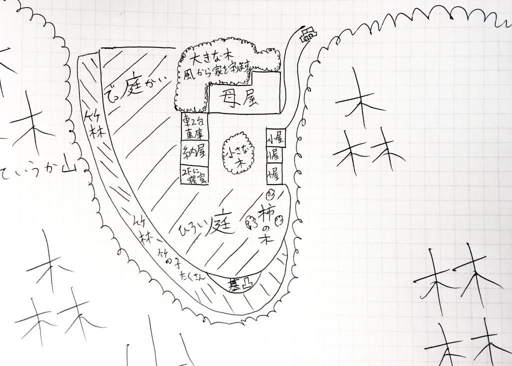 f:id:gochamazekikuna:20180917121837j:plain