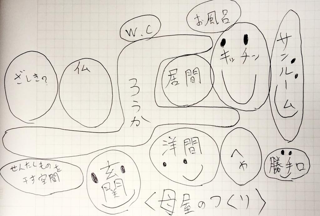 f:id:gochamazekikuna:20180917121851j:plain