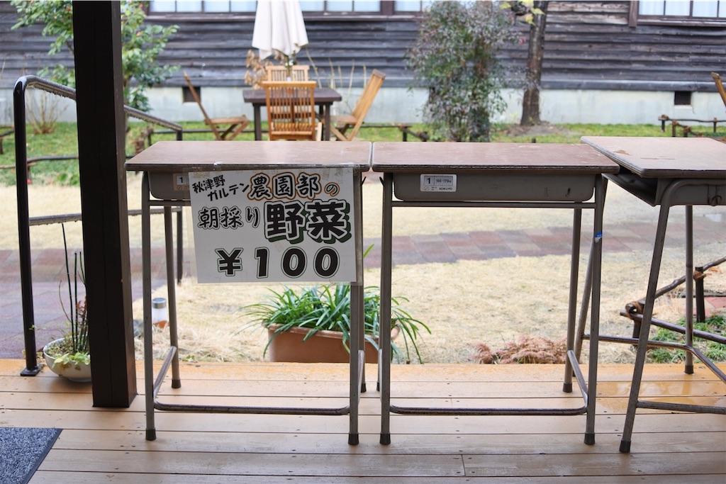 f:id:gochisou_oyado:20200324163512j:plain