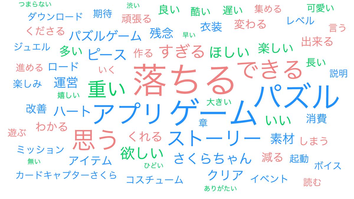 f:id:godaiyu:20210207115057p:plain