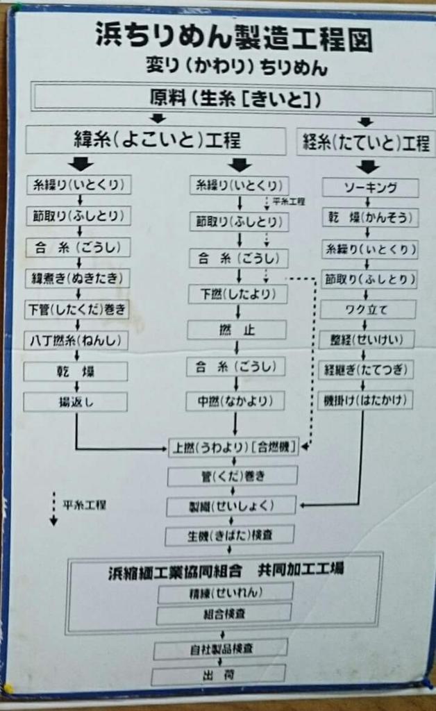 f:id:gofukumansou:20160923143248j:plain