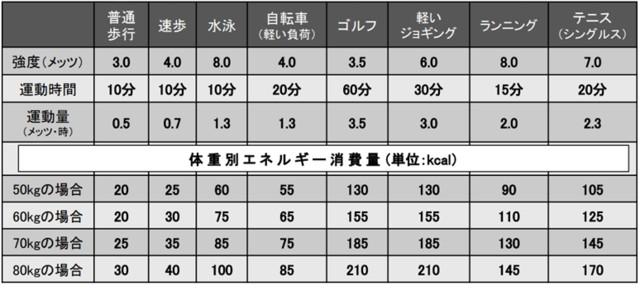 f:id:gogo-chisei:20200113060122j:image