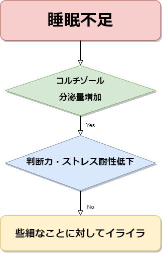 f:id:gogo-chisei:20201111092843p:plain