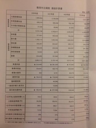 f:id:gogo-eguchi:20121216042533j:image:w360
