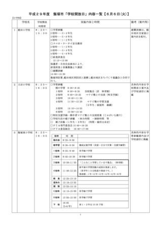 f:id:gogo-eguchi:20170605230308j:image:w640