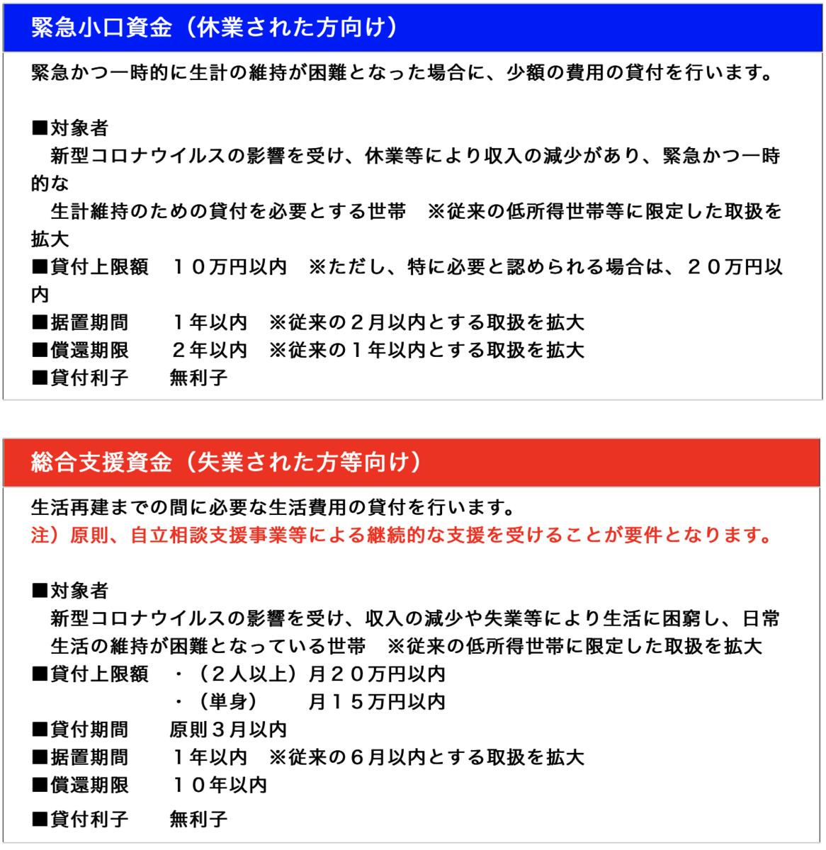 f:id:gogo-eguchi:20200326140549p:plain