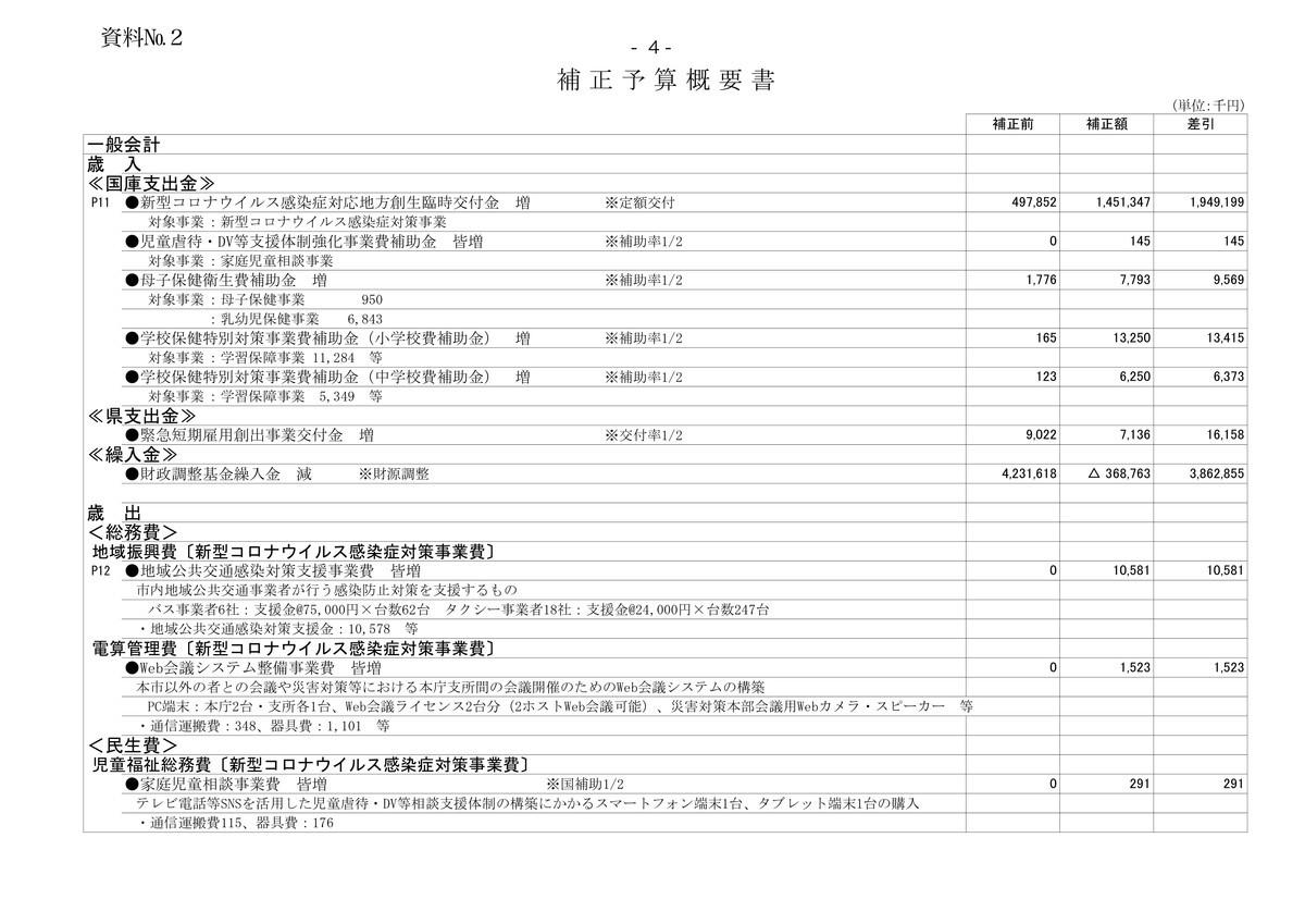 f:id:gogo-eguchi:20200718003309j:plain