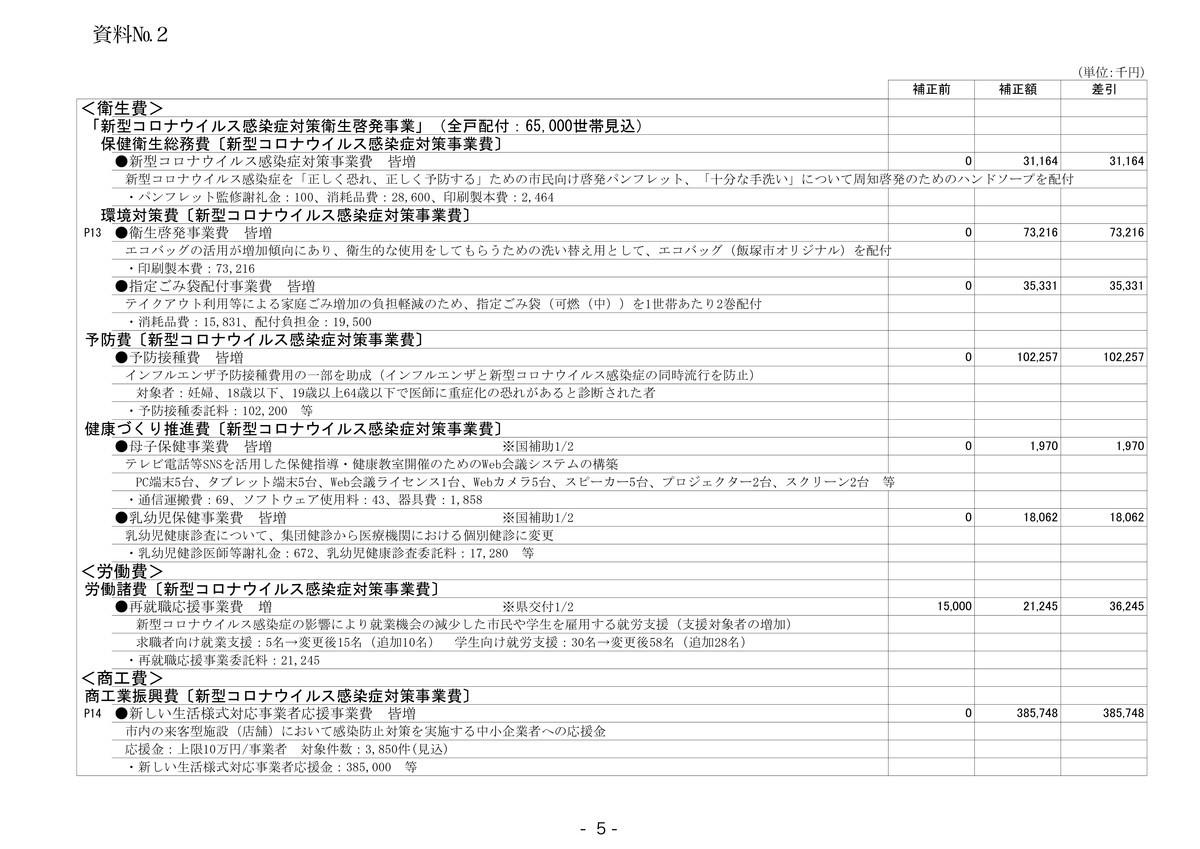 f:id:gogo-eguchi:20200718003333j:plain