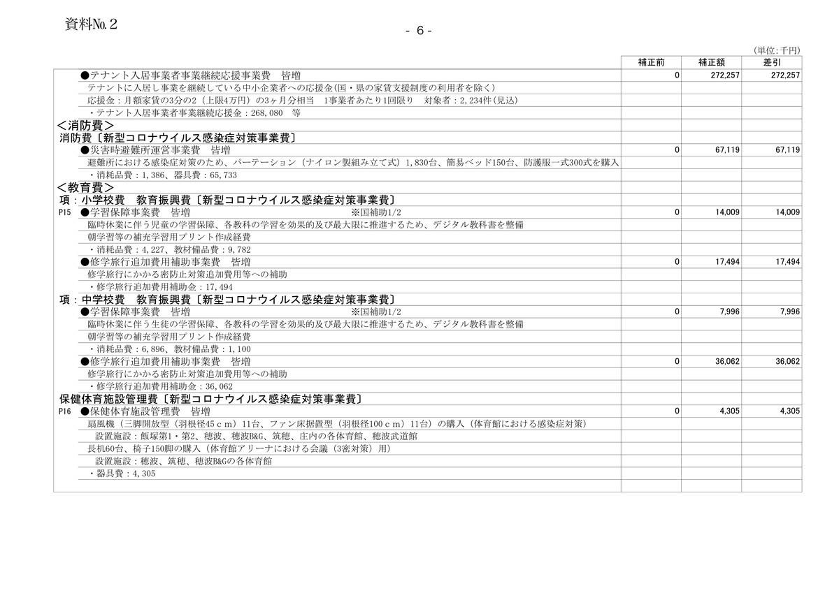 f:id:gogo-eguchi:20200718003352j:plain