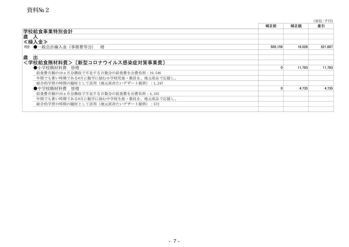 f:id:gogo-eguchi:20200718003456j:plain