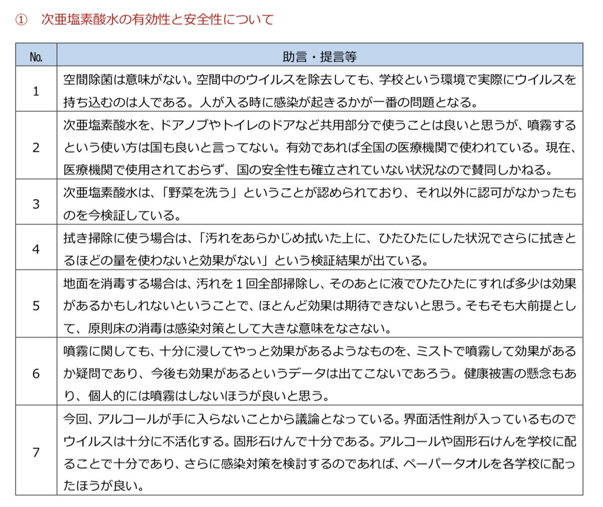 f:id:gogo-eguchi:20200925020011p:plain