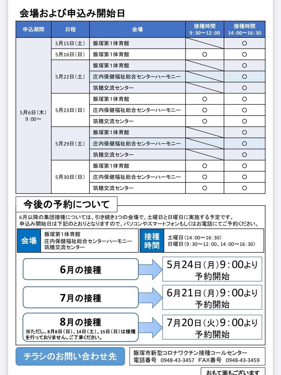 f:id:gogo-eguchi:20210427012035j:plain