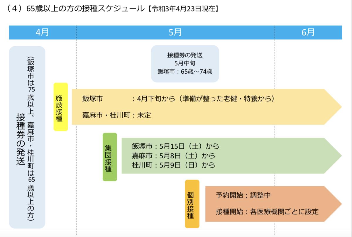 f:id:gogo-eguchi:20210507073623p:plain