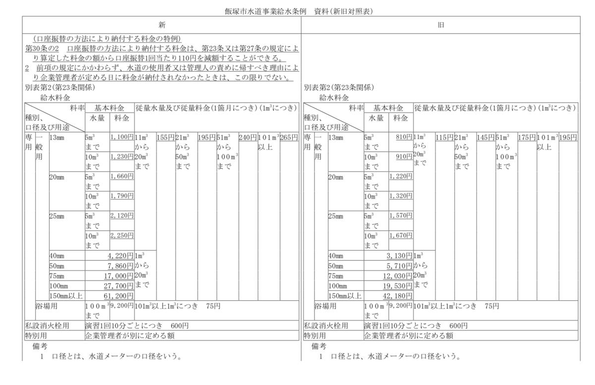 f:id:gogo-eguchi:20210605162538p:plain