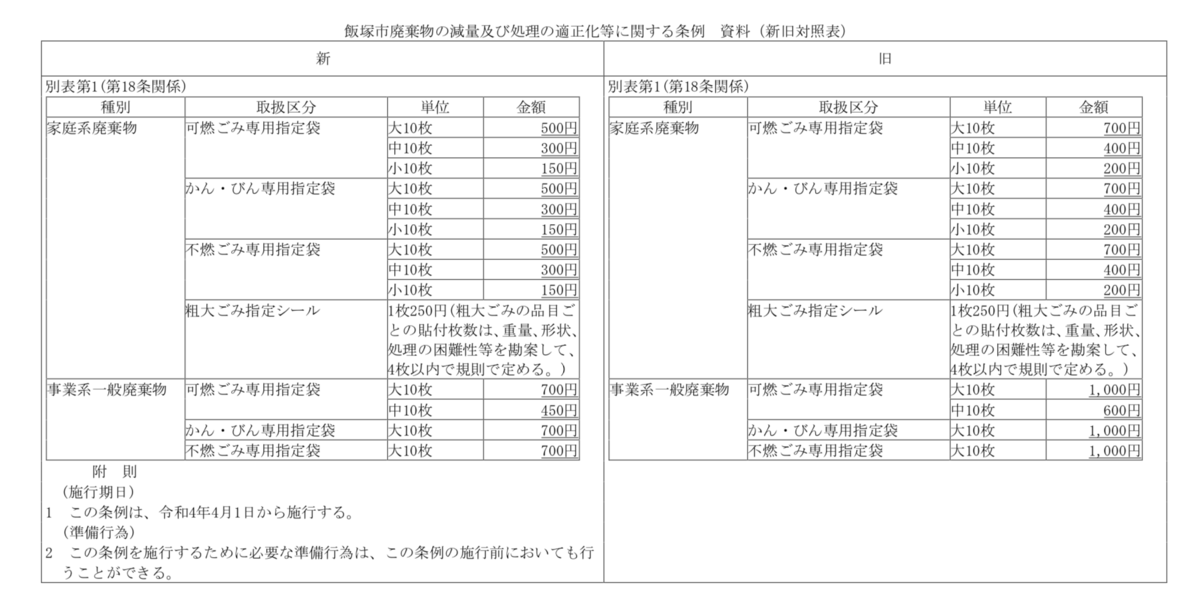 f:id:gogo-eguchi:20210605162734p:plain