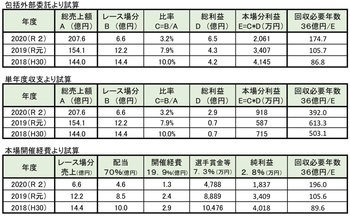 f:id:gogo-eguchi:20210618083448p:plain