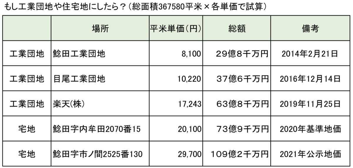 f:id:gogo-eguchi:20210618100615p:plain