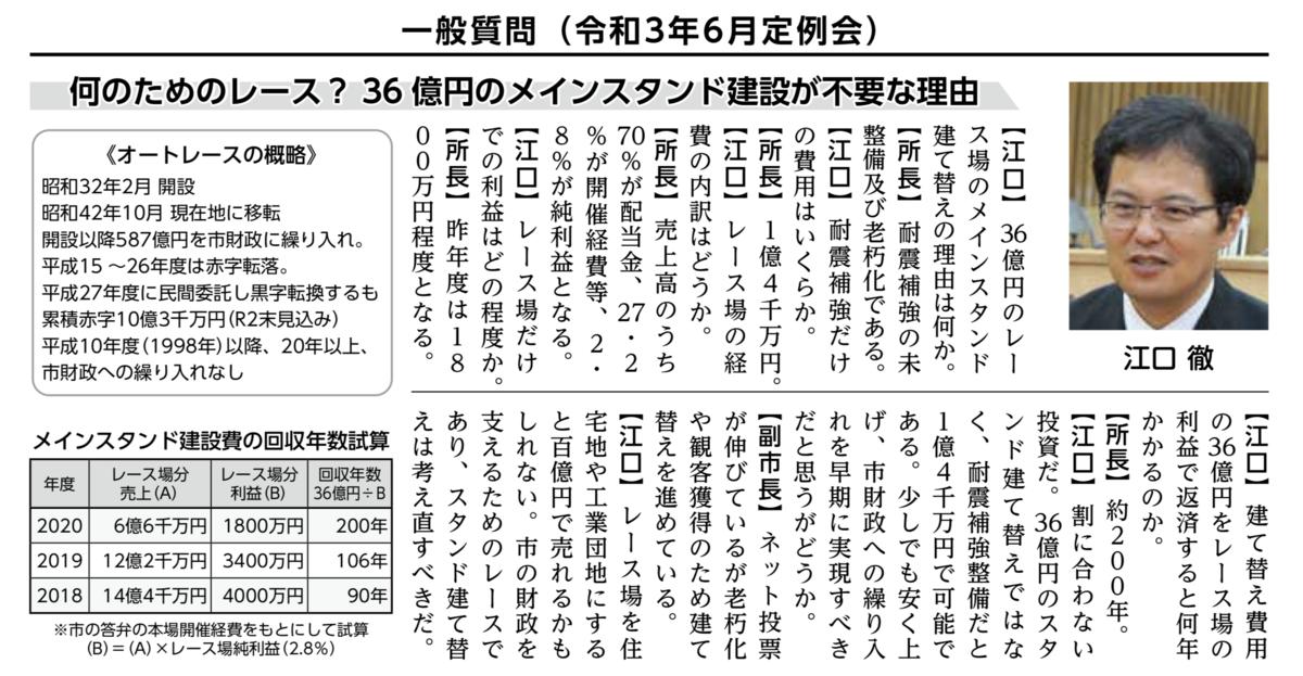 f:id:gogo-eguchi:20210910004235p:plain