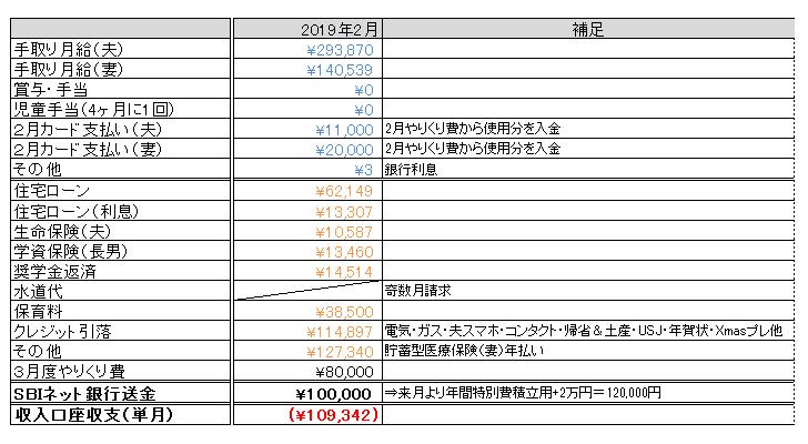 f:id:gogogohan:20190228143300p:plain
